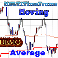 MultiTimeFrame Moving Average Demo