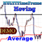 MultiTimeFrame Moving Average Demo