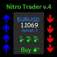 Nitro Trader