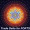 Trade Delta