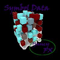 YFX Symbol Data