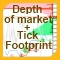 Actual COMBO Depth of Market AND Tick Volume Chart