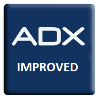 ADX Improved
