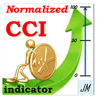 CCI normalized
