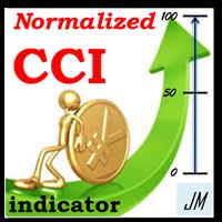 CCI normalized