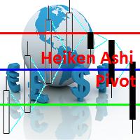 Heiken Ashi Pivot