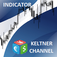 Keltner Channel Multicurrency