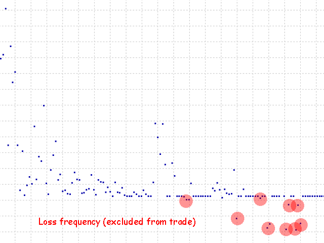 Quantum frequency for MT4