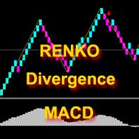 RenkoMACD Divergence