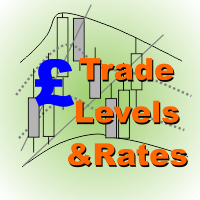 Trade Levels And Rates GBPUSD