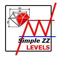 ZZLevels