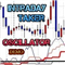 Intraday Taker Oscillator Demo