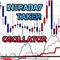 Intraday Taker Oscillator