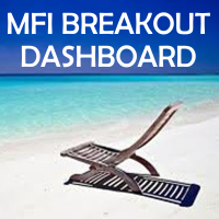 MFI Breakout Dashboard Multi Analyzer