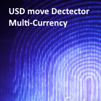 MultiCurrency Correlation with USD