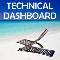 Technical Dashboard