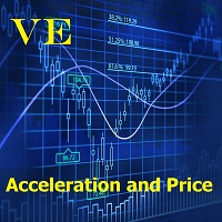 Acceleration and Price