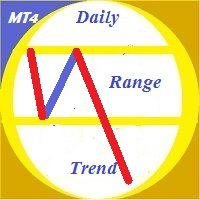 Daily Rang Trend