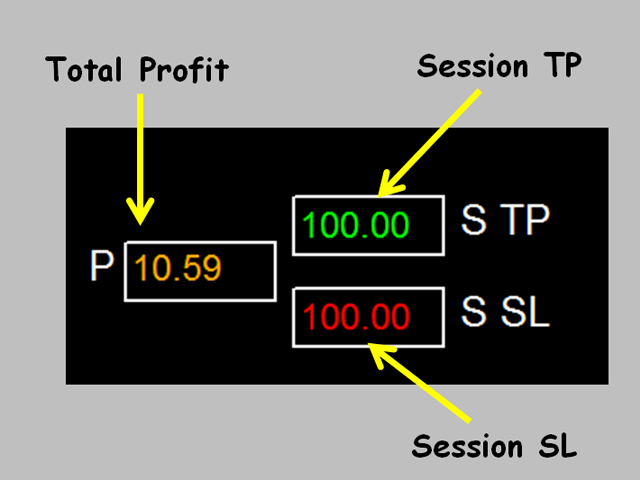 Session TakeProfit StopLoss