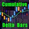 CumulativeDeltaBars