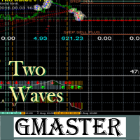 GMaster Two waves