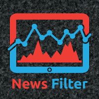 News Filter based EA Controller