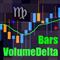 VolumeDeltaBars