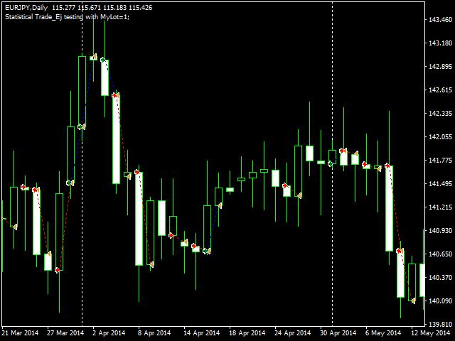 Statisic Trade Ej