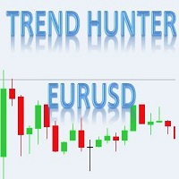Trend Hunter EURUSD