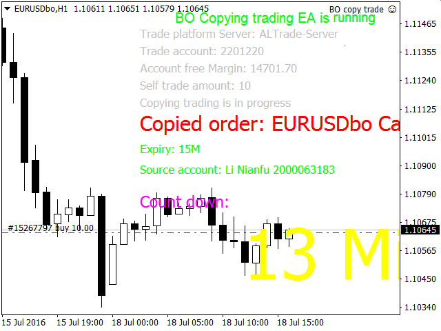 Best binary options copy trader
