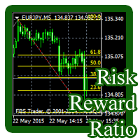 Fibonacci Risk Reward Ratio