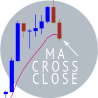 Moving Average Cross Close