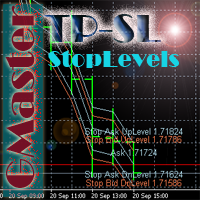 Greed Master TPSL StopLevels