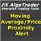 Moving Average Price Proximity Alert