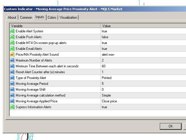 Buy The Moving Average Price Proximity Alert Technical Indicator