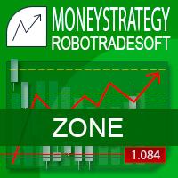 RoboTradeSoft Zone