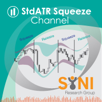 StdATR Squeeze Channel