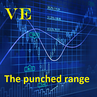 The punched range
