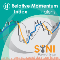 Relative Momentum Index