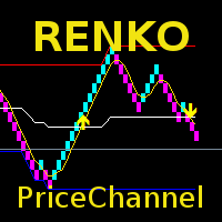 RenkoMaPriceChannel