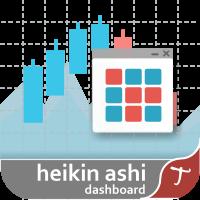Tipu Heikin Ashi Dashboard