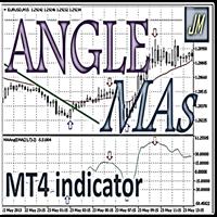 Angle MA all types