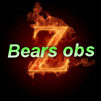 Bears overbought and oversold