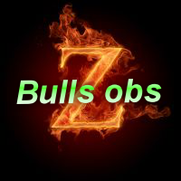 Bulls overbought and oversold