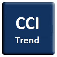 CCI Trend