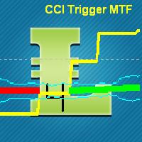 CCI Trigger MultiTimeFrame