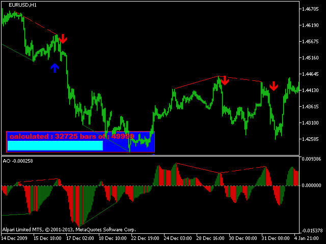 How To Trade: trading fxpro download mt indicators mtf