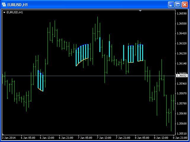 Flat Market 5
