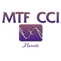 Hamirta MTF CCI