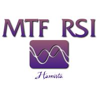 Hamirta MTF RSI